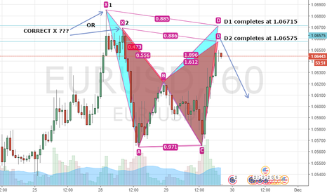 EURUSD: BEARISH BAT EUR/USD H1, WHAT IS THE CORRECT X???????