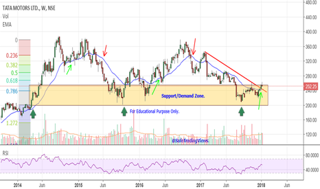 TATAMTRDVR: Tata Motor DVR - Investment View.