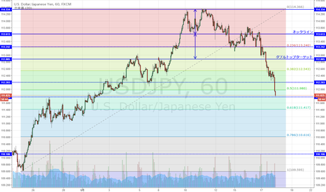 USDJPY: USD/JPY ギャップアップ後の上昇50%戻し到達