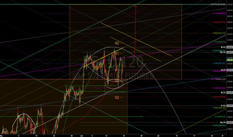ES1!: More side ways and then break out Ride the waves
