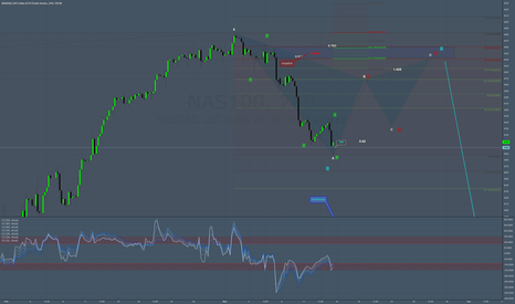 NAS100: End of Trend on H4 to ABC Correction and Potential Gartley