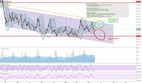 KC1!: Still waiting, beware bulls; risk reward not so great