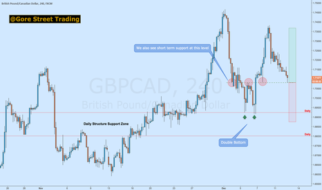 GBPCAD: GBPCAD / 240m / Double Bottom Reversal