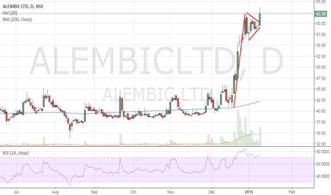 ALEMBICLTD: Alembic - Flag pattern