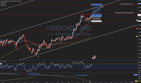 USDCAD: Trade Idea #44 - $USDCAD - Trend Eyes Higher Impulse Area