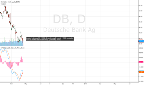 DB: $DB possible MACD div entry long