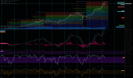 BTCUSD: If we hit our peak today... my guess is BTC retracement to $4867