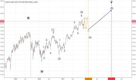 XLV: XLV - Towards the top