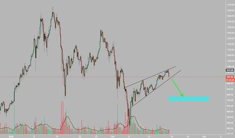 ETHUSD: ETH/USD - Rising Wedge ( potential profit 13% )