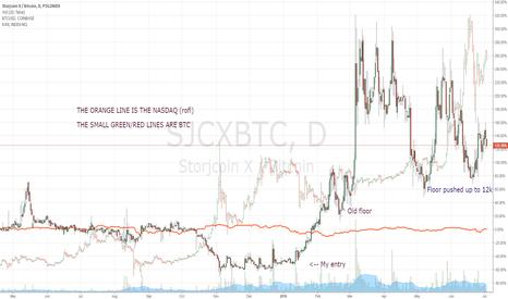 SJCXBTC: SEVEN DAYS TILL 12.5 BTC OUTPUT