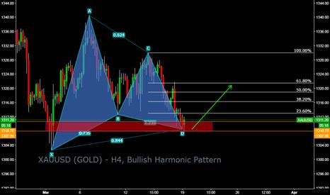 XAUUSD: XAUUSD (GOLD) - H4, Bullish Harmonic Pattern