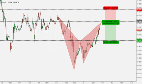 XAUUSD: POTENTIAL BEARISH BAT PATTERN ON GOLD