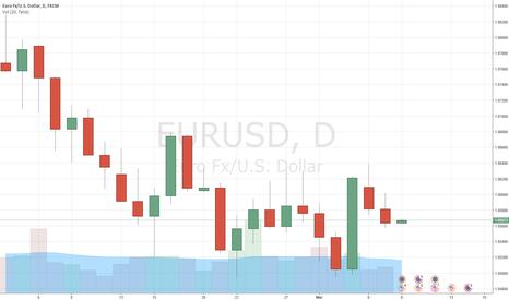 EURUSD: EURUSD: ECB Preview