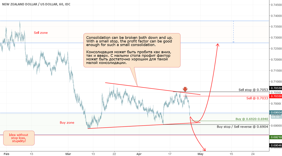 NZD: Consolidation in the long-term support zone.