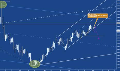 GC1!: Gold GC - L-MLH Gapped