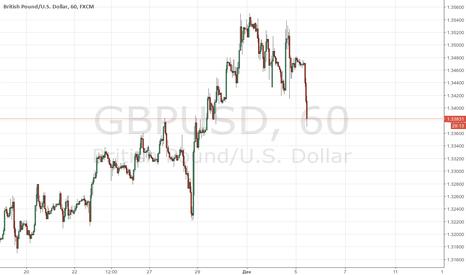 GBPUSD: Доллар впал в режим ожидания, волатильность по фунту растет