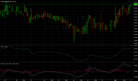 ICNB: Another long term penny play