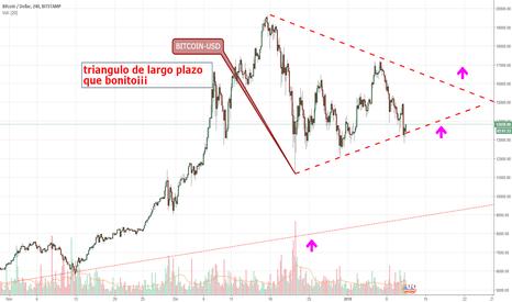 BTCUSD: Bitcoin me alegra verlo así¡¡¡