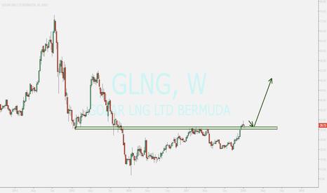 GLNG: GLNG...pullback's ended ...buy opportunity