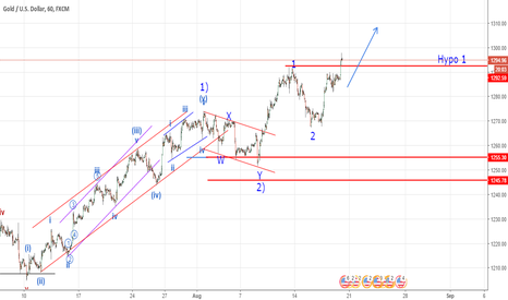 XAUUSD: Bullish on Gold looks to be moving in Wave 3 of 3 (Elliott Wave)