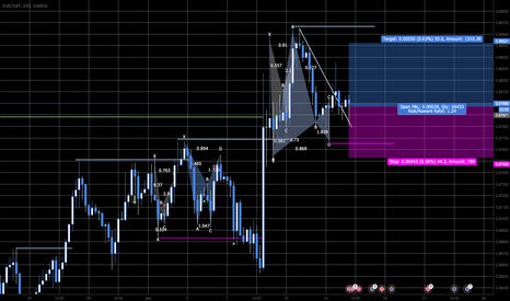 EURGBP: Classic boring but EFFECTIVE trend following
