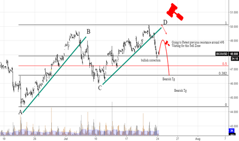 BCOUSD: Brent Outlook + Sell Setup
