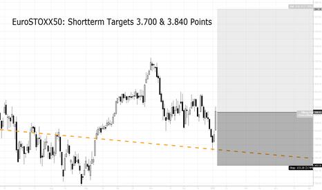 MOY0: EuroSTOXX50: Kurzfristige Ziele 3.700 bis 3.840 Punkte