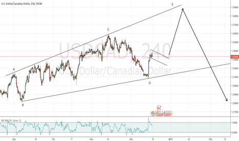 USDCAD: USDCAD one more up?
