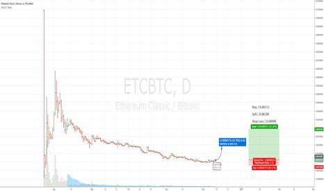 ETCBTC: When China Says Something, Listen Up.