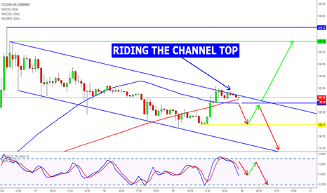 LTCUSD: RIDING THE CHANNEL TOP