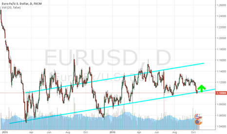 EURUSD: It´s on the Support.  It is good to LONG