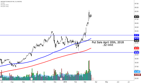 How to trade in nifty futures tutorial