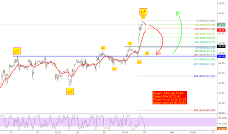USOIL: Short oil 30
