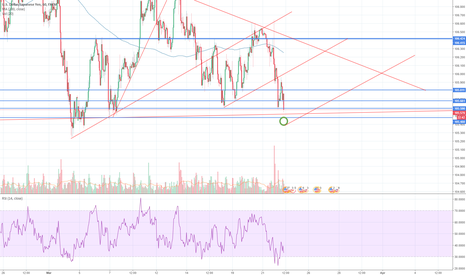 USDJPY: Oversold on the 1 hour