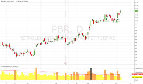 PBR: PBR Up to new hi