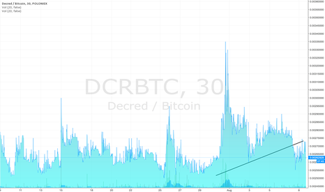DCRBTC: The DECRED - https://www.decred.org  - POS?