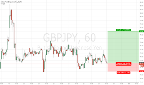 GBPJPY: GBP/JPY buying now
