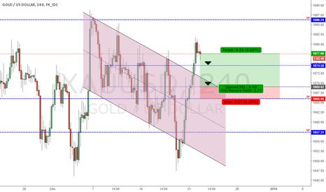XAUUSD: Analysis Gold - 22/12/2015