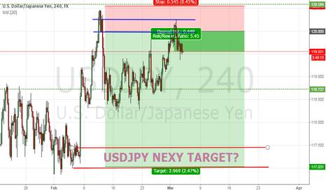 USDJPY: USDJPY next target 4/5 March 2015