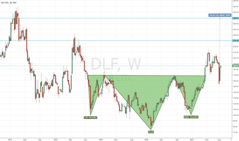 DLF: DLF - Bulls Ready to Rage