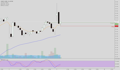 SNE: SNE Hammer Candle