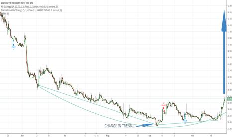 MADHUCON: change in trend?