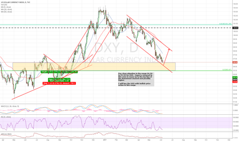 DXY: USD possible reversal zone