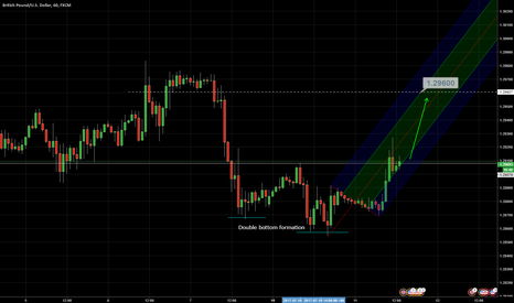 GBPUSD: Confirmed double bottom formation