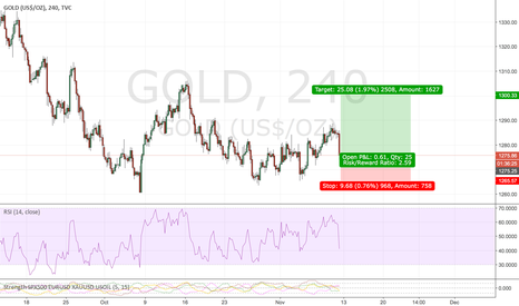 GOLD: gold now is a buy point.