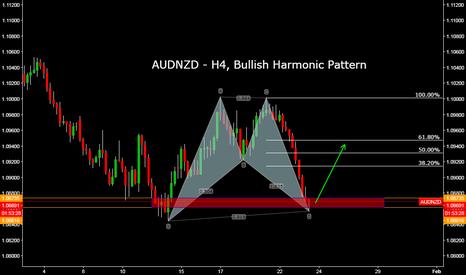 AUDNZD: AUDNZD - H4, Bullish Harmonic Pattern