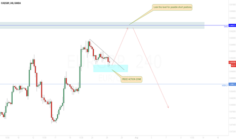 EURGBP: EUR/GBP Follow the swing structure.