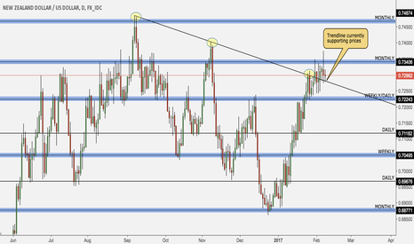 NZDUSD: RBNZ Preview, bullish comments likely, possible buy opportunity