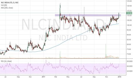NLCINDIA: NLC India - Big Breakout