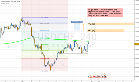 USDCHF: USD/CHF - UP, UP... Then all the way to hell